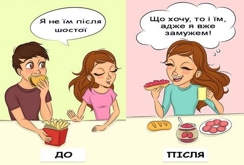 Прийом їжі